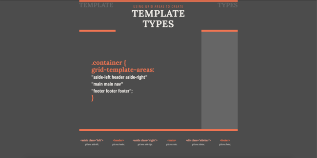 Creating Simple Layout Templates with CSS Grid