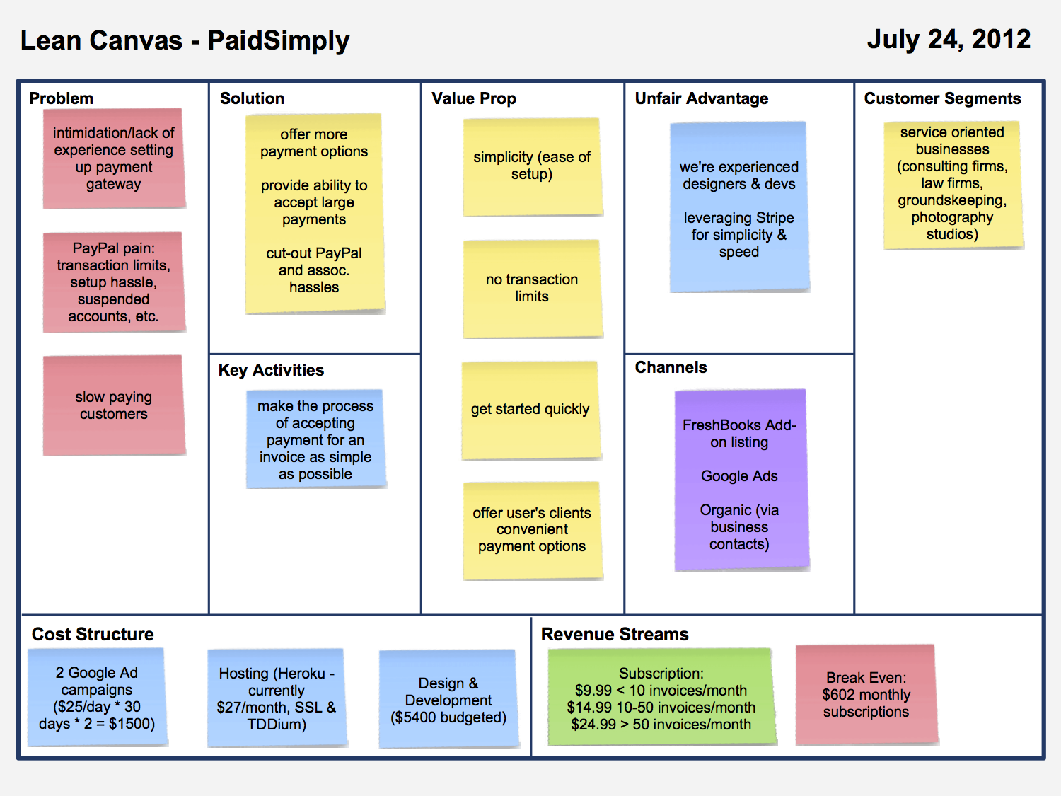 PaidSimply Lean Canvas for July 24, 2012