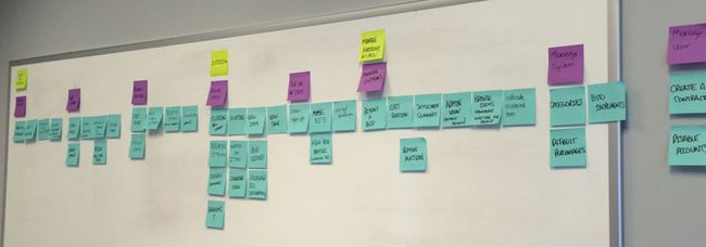 Agile project plan